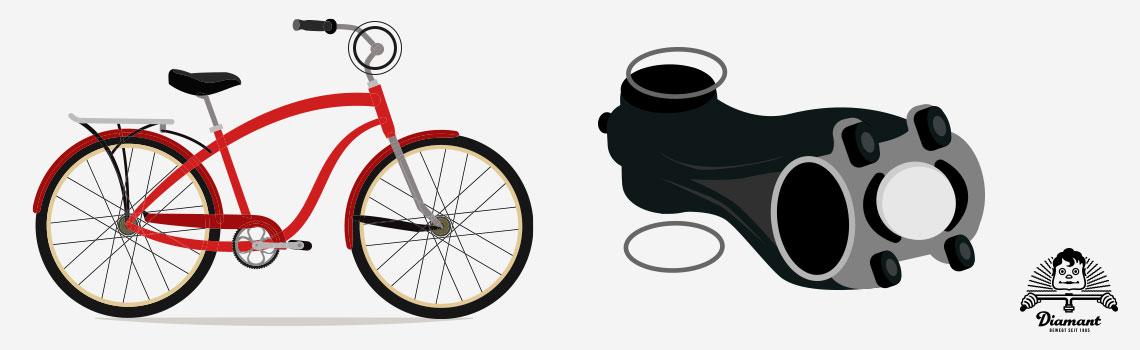 Distanzstücke Fahrradlenker - Diamantrad-Blog