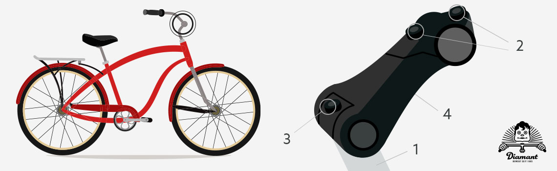 Fahrradlenker-Schaftvorbau - Diamantrad-Blog