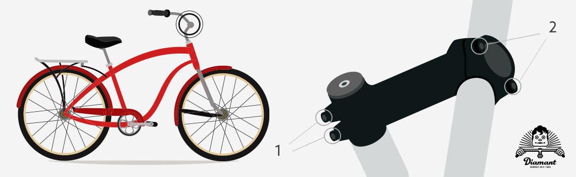 Fahrradlenker Vorbau zur Direktmontage - Diamantrad-Blog