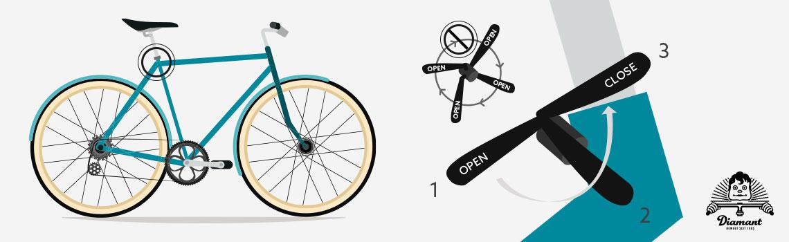Schnellspanner am Fahrradsattel - Diamantrad-Blog