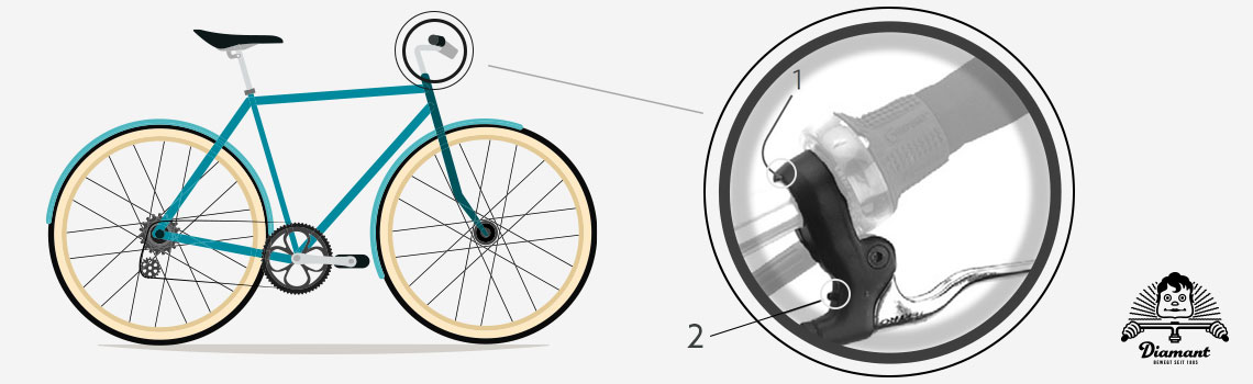 Mountainbike-Bremshebel - Diamant-Blog