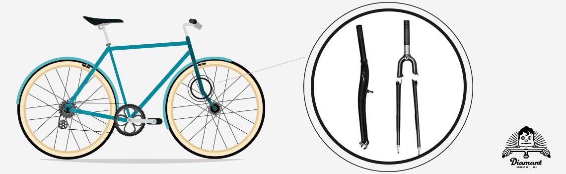 Verschleißte Fahrradgabeln - Diamant-Blog