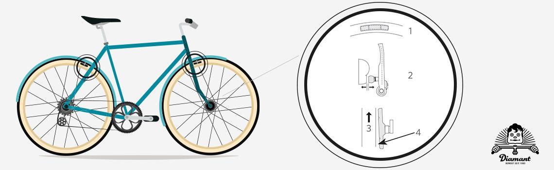 Ausrichtung der Bremsbeläge bei der Handfelgenbremse - Diamant-Blog