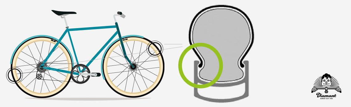 Reifenwülste in den Felgenhörnern, Schlauch in der Felge - Diamantrad-Blog