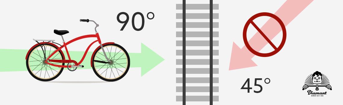 Überqueren von Bahngleisen im 90°-Winkel - Diamantrad-Blog