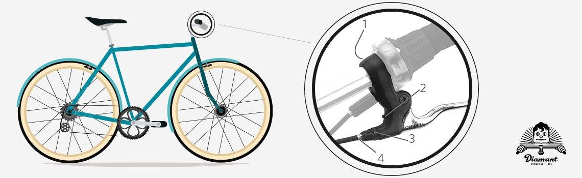 Klemmschraube am Fahrrad-Schalthebel - Diamantrad-Blog